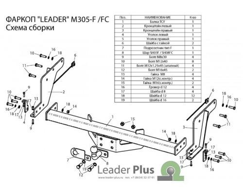 Фаркоп Лидер-плюс для Ford Ranger 2006-2012
