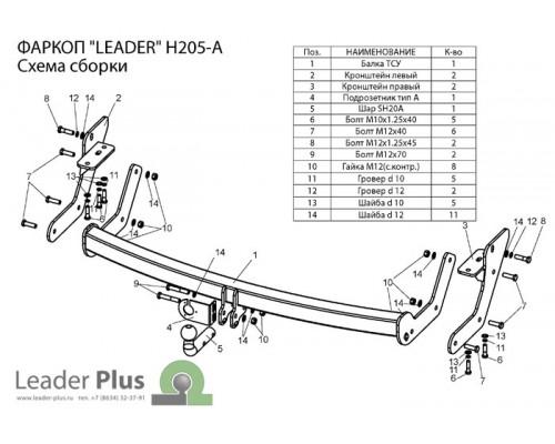 Фаркоп Лидер-плюс для Hyundai Santa Fe Classic (Тагаз) 2001-2006, 2007-